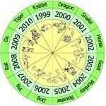chinesischer Jahres-Kalender